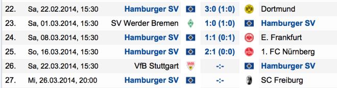Abstiegskampf ist die neue Meisterschaft… Hamburg, auf gehts… Weiter kämpfen!!!!