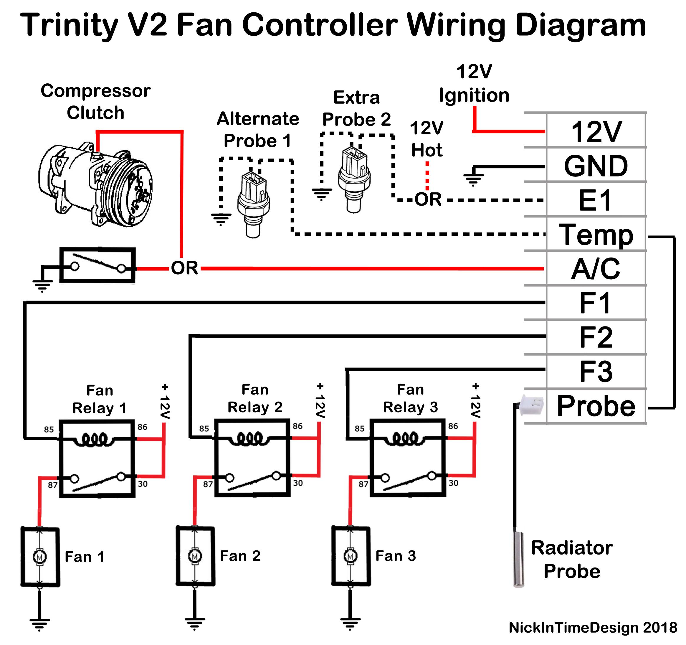 trinity v2 wiring diagram