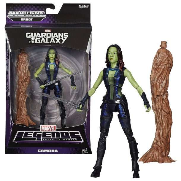 Guardians of the Galaxy Consumer Products