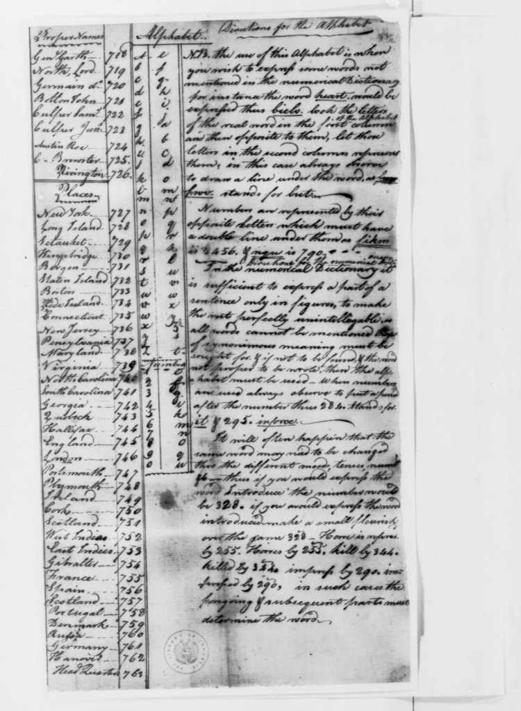The actual Culper code book from the American Revolution