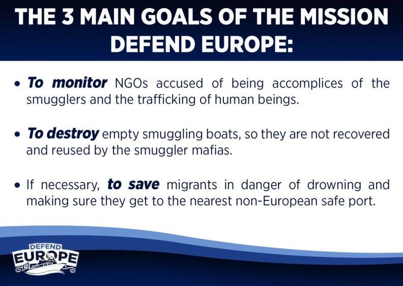 DefendEuropeGoals
