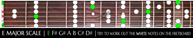 E major guitar scale easy layout on fretboard