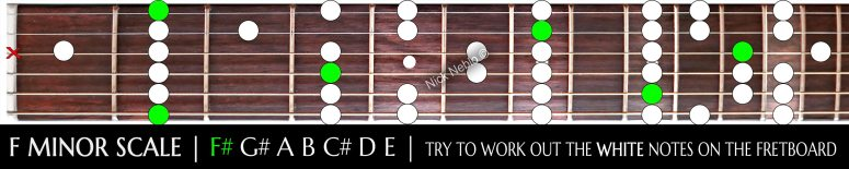 Easy F# - F sharp minor scale layout to learn and teach