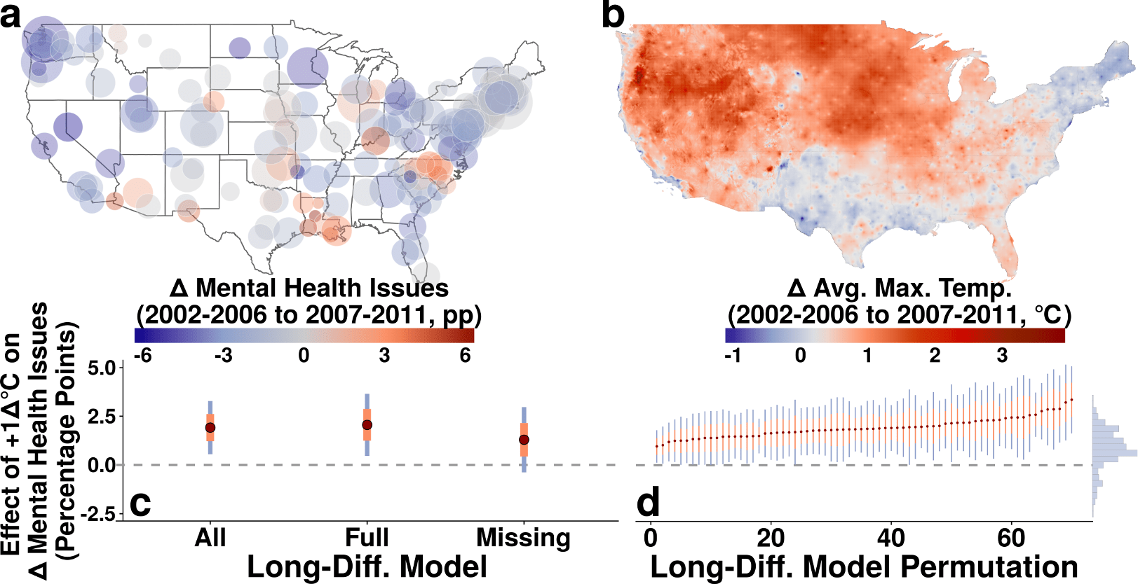 Empirical Evidence Of Mental Health Risks Posed By Climate
