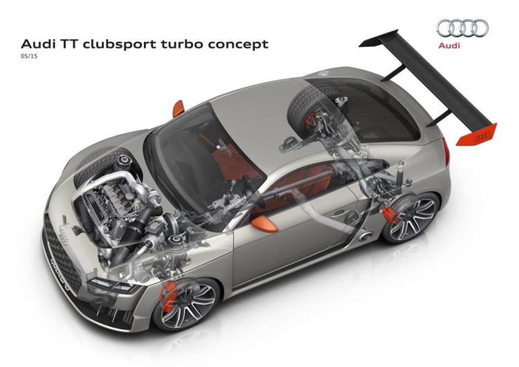 Audi-TT-clubsport-turbo-concept-powertains