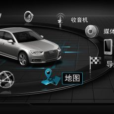 Audi Partners with Baidu, Alibaba and Tencent