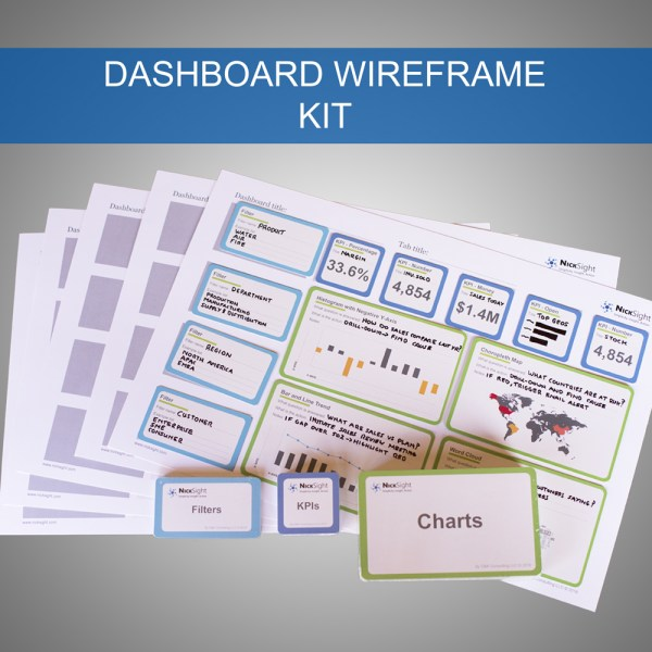 The dashboard wireframe kit enables rapid concept design to share with stakeholders and gather feedback before starting expensive development.