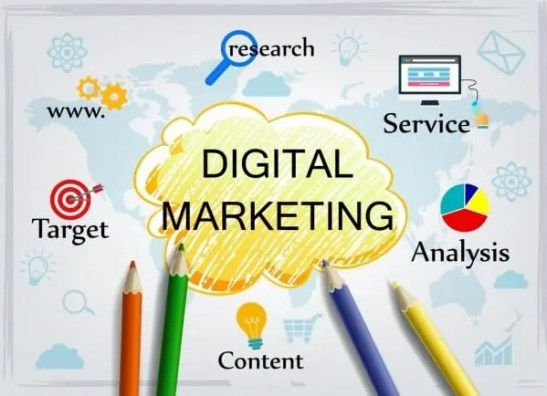Is there any formula to a successful digital marketing?