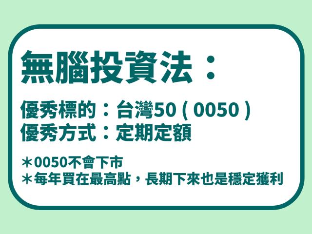 定存 vs 存股哪個好?台灣50(0050)每年買在最高點也賺錢!
