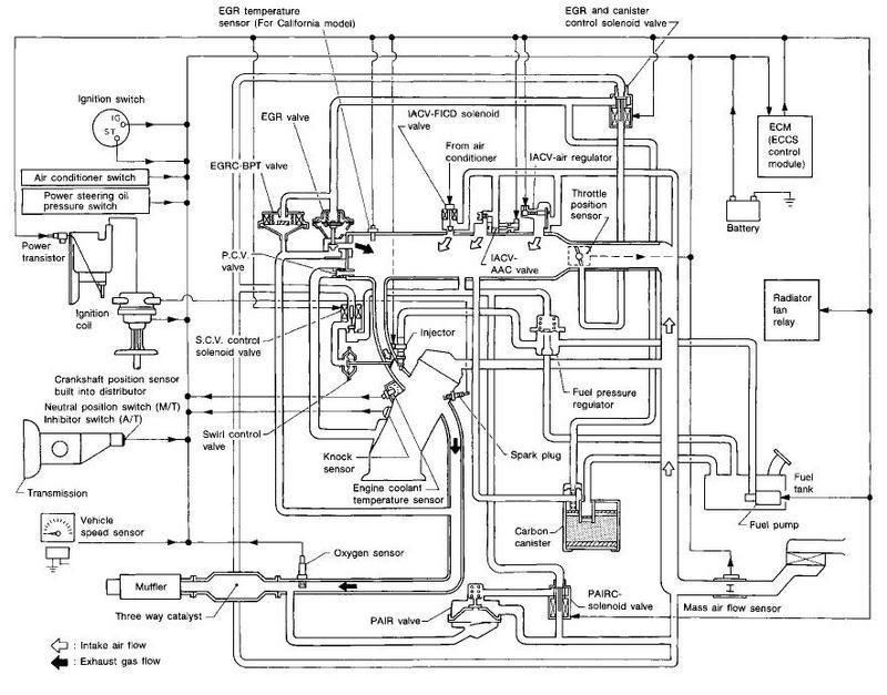diagram in addition 1987 nissan pickup engine diagram also