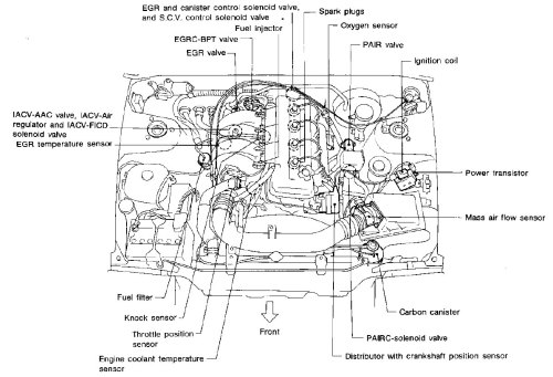 small resolution of 94 240sx fuse diagram electrical wiring diagram 1994 nissan 240sx fuse diagram under hood wiring diagram