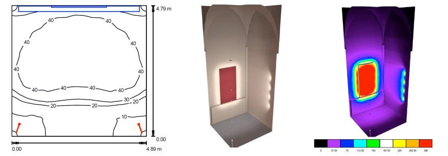 Studio effettuale: schemi e simulazioni