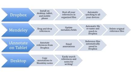 workflowgraphic