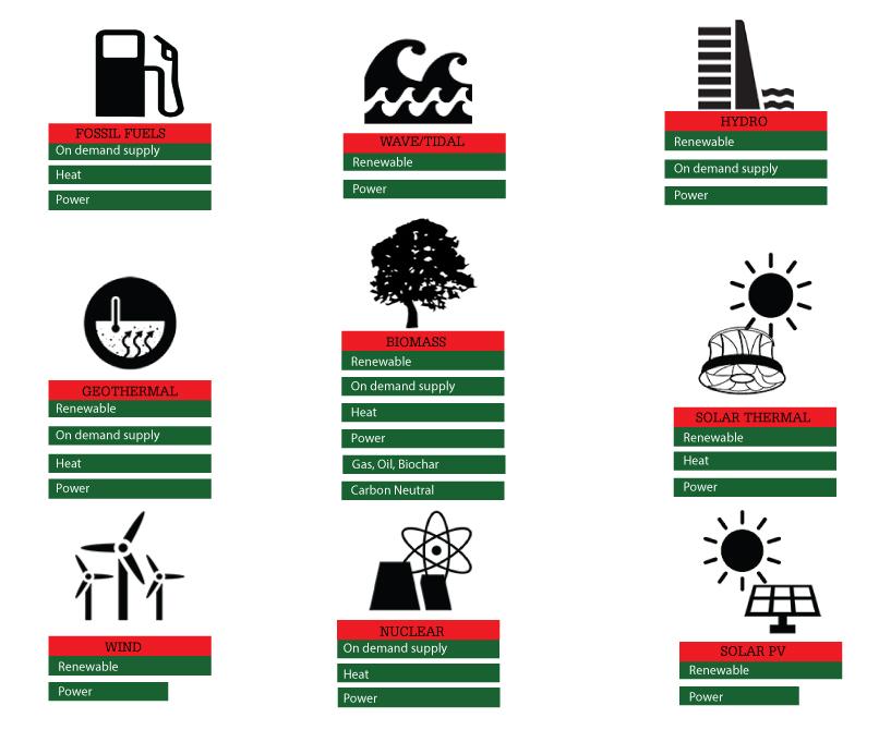 Waste-to-Energy-digital-image