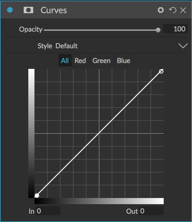 Curves filter