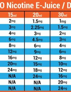Standard nicotine calculator also nic pack additive system rh