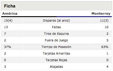 stats-ame-mty-2