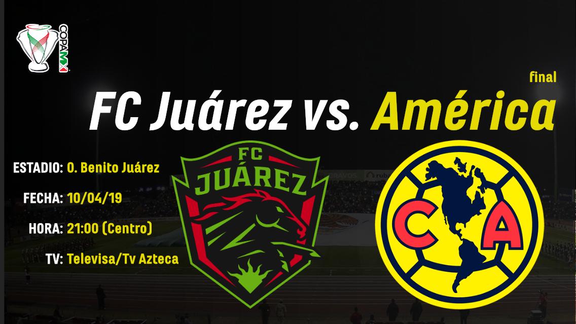 Previo_America_Juarez_Copa_Mx_Final