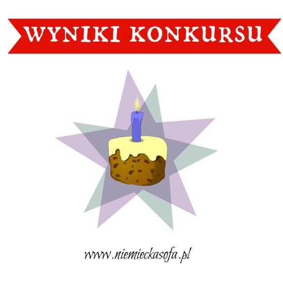wyniki konkursu2 urodziny