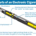 elektrische sigaret tweede generatie