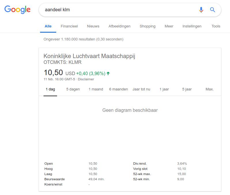 aandeel KLM googelen