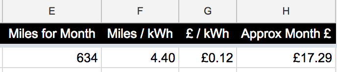 Nissan Leaf Running Costs Spreadsheet