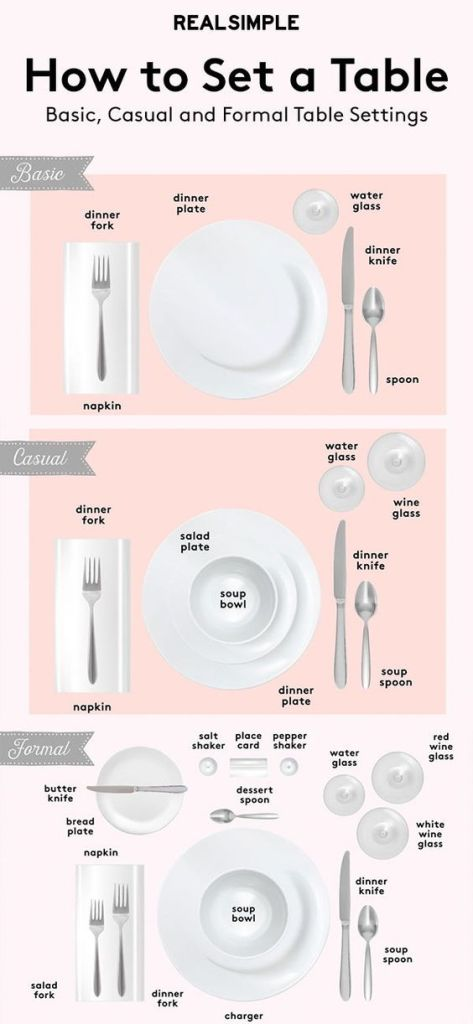 Review the proper place settings for china, crystal, and silver
