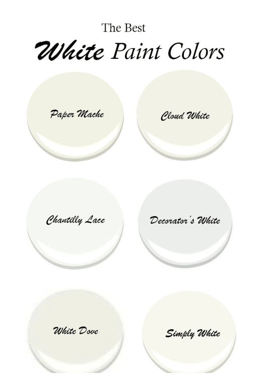Best White Paint Colors To Use In Home Decorating