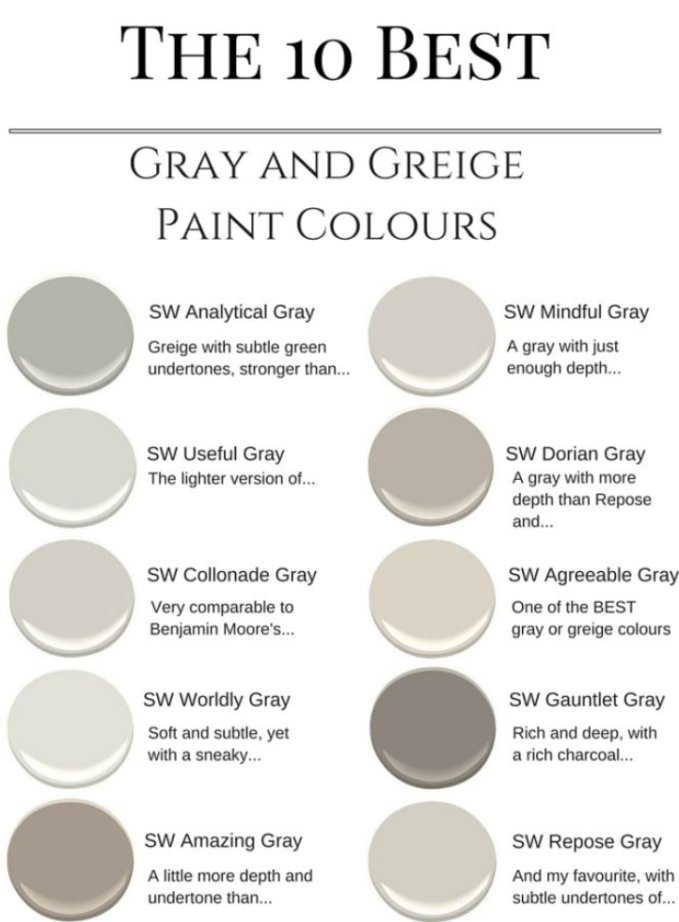 Greige and Gray paint colors from Sherwin Williams
