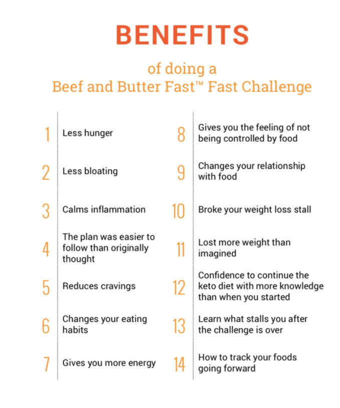 Benefits of a Beef and Butter Fast