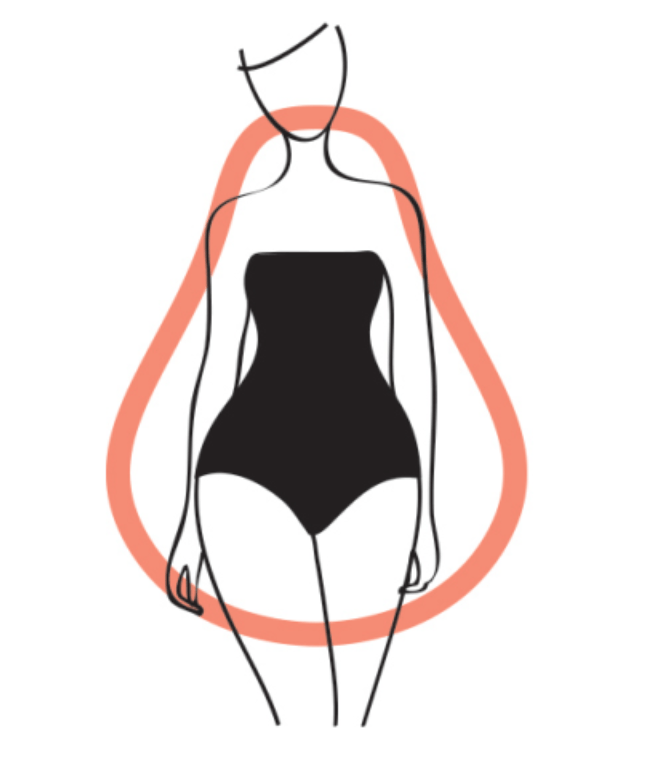 Pear Body Shape has unique styling difficulties.  Knowing what items fit your body type is key in having a successful wardrobe or clothes you will love and wear.