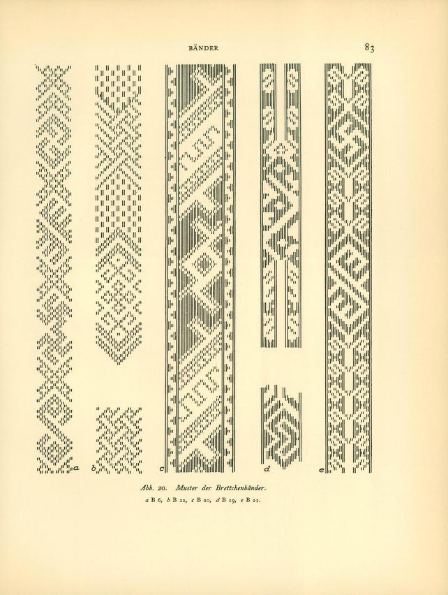 Birka III. Die Textilfunde aus den gräbern,  Agnes Geijer str 86. Szkice wzorów na krajkach broszowanych.