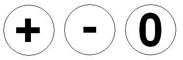 Fundamental vector boson charges of SU(2)