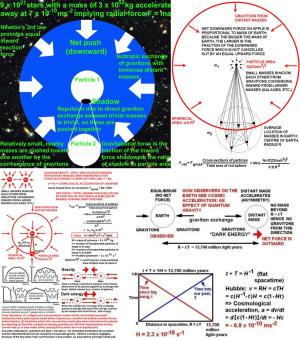 Relationship between relativity, classical fields and