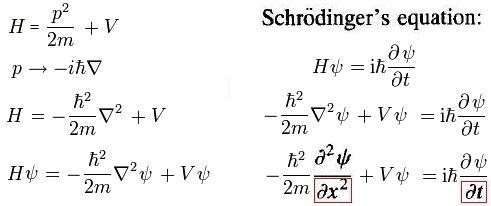 Operational quantum theory. / v. 1, Non-relativistic structures