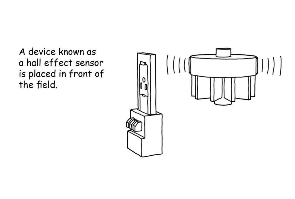 Flow sensor used Glow-worm 30 cxi.