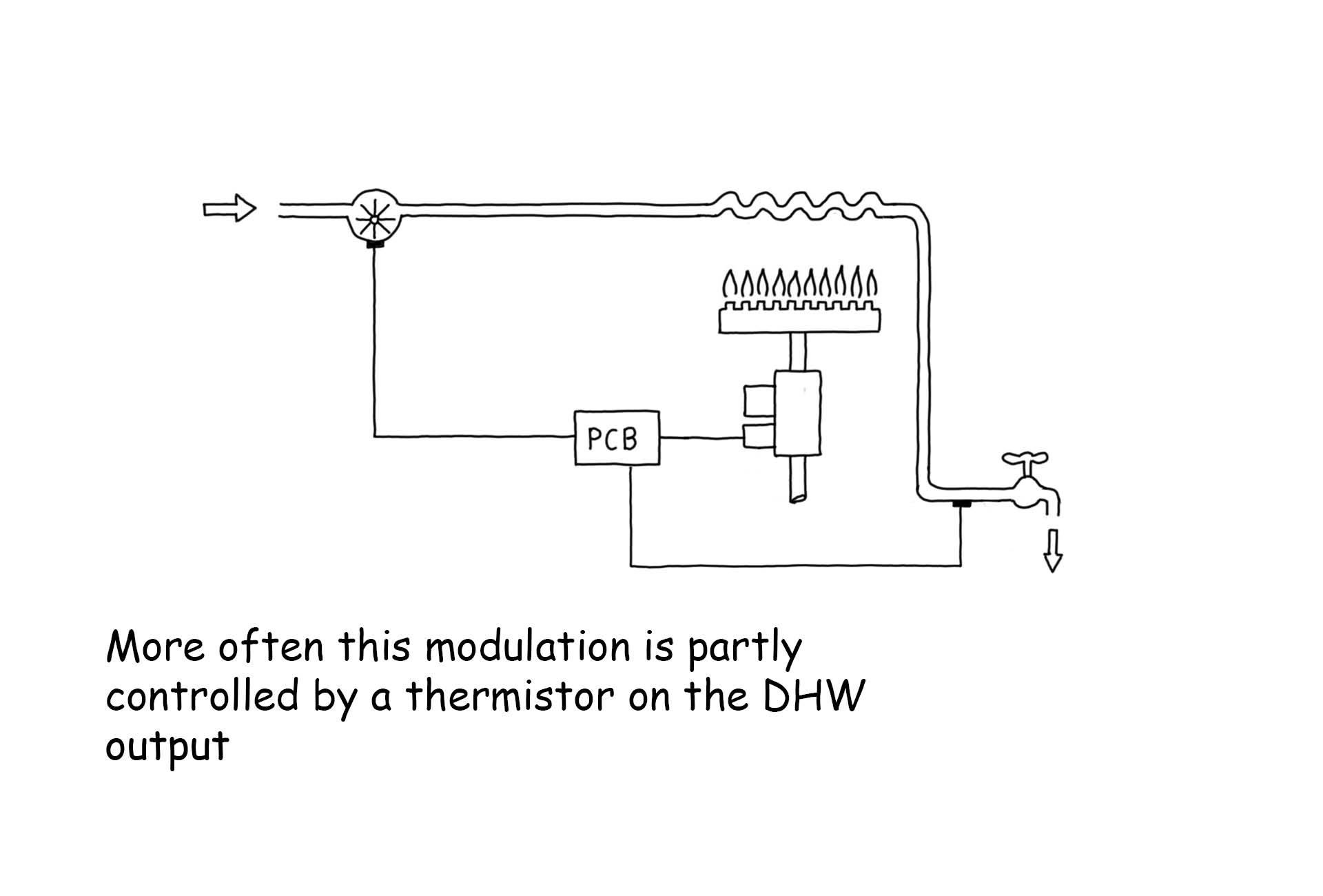 thermistor wiring diagram typical for house 25 images