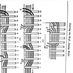 Diagram Of Weaving Loom Ls3 Ecm Wiring Being Careful Nigel 39s Blog