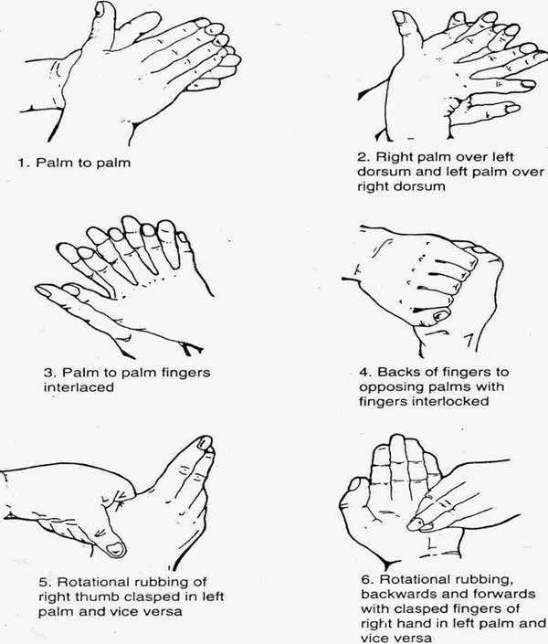 Better way to wash your handsBetter way to wash your hands