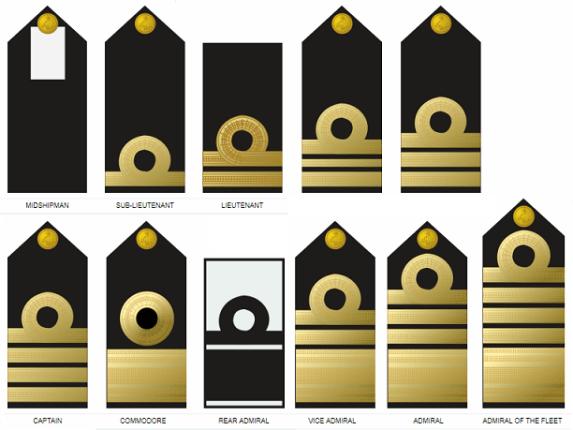 Nigerian Navy Ranks Symbols Insignia