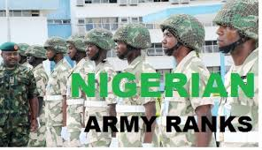 Salary Of A 2nd Lieutenant in Nigerian Army