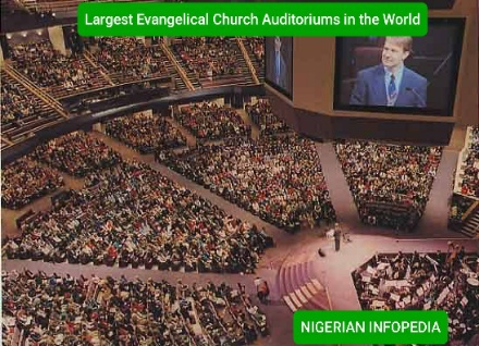 Largest Evangelical Church Auditoriums in the World