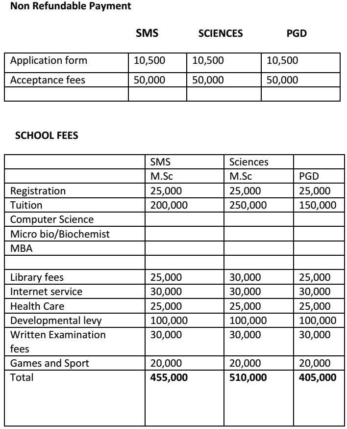 abuad-postgraduate-fees-schedule