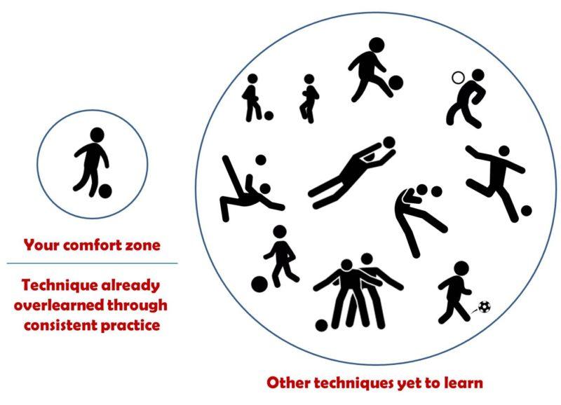 overlearning-confort-zone