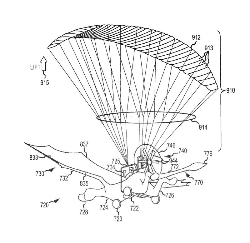 Disney Builds a Flying Dragon « NightFuryLive: How to