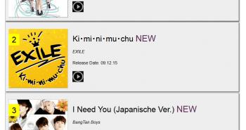 Charts 01