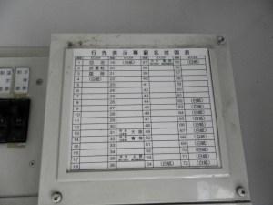 方向幕・番号対照表