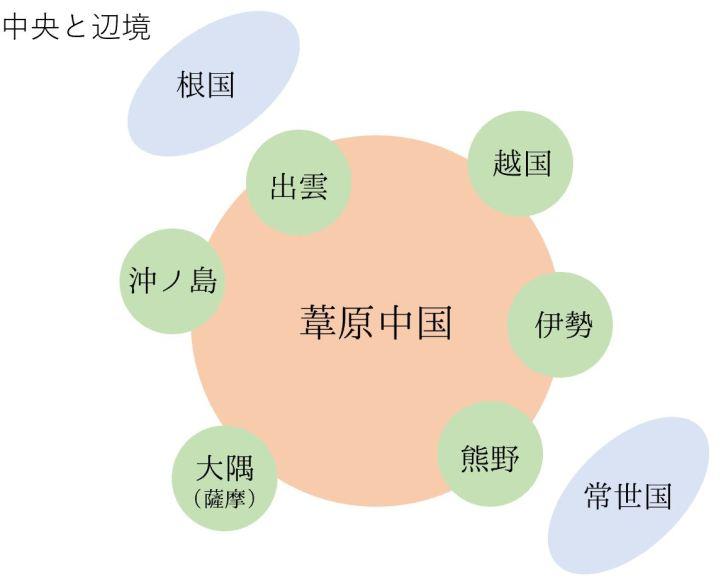 葦原中国マップ