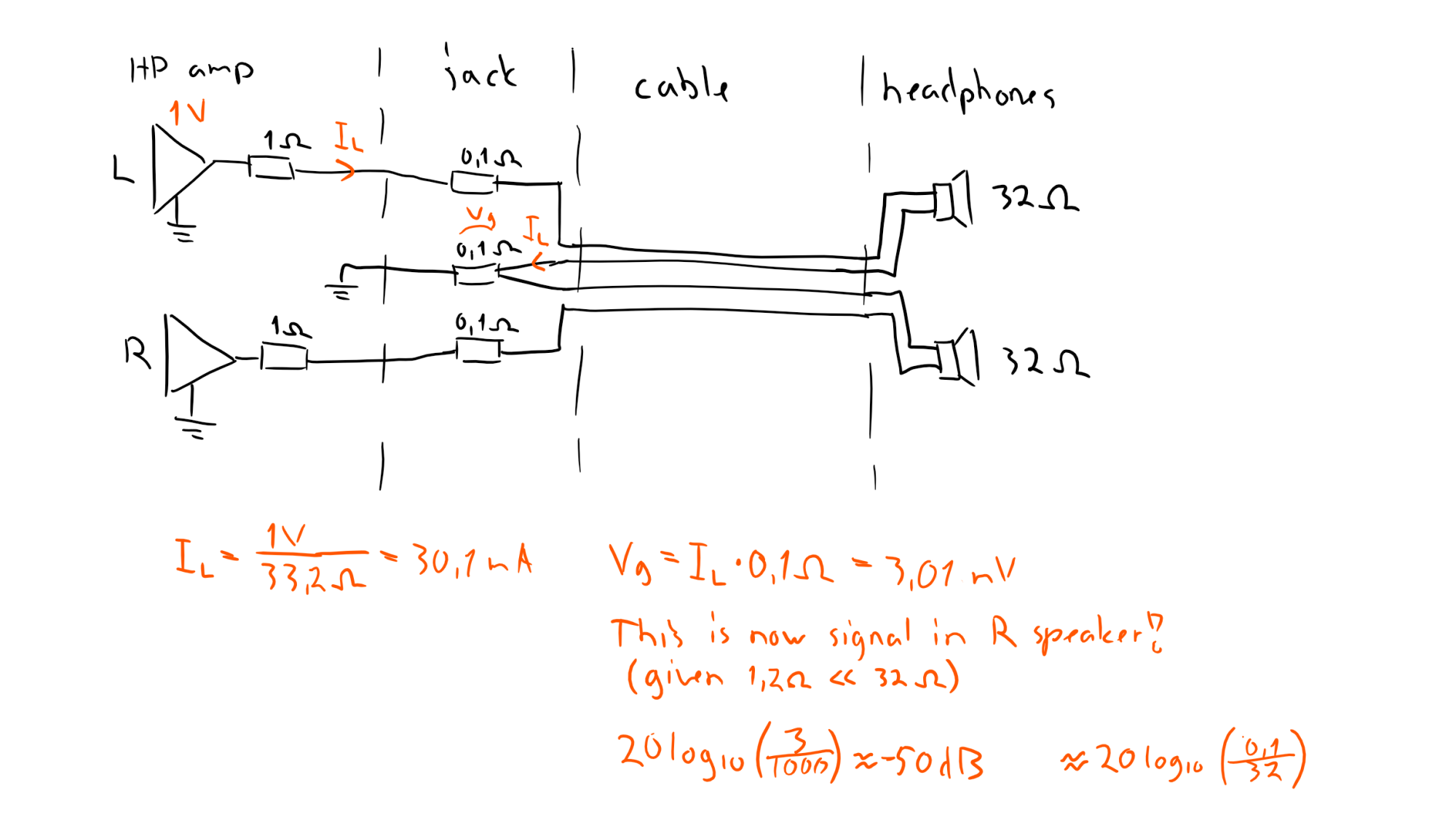 hight resolution of signal driven on left channel in unbalanced headphone example