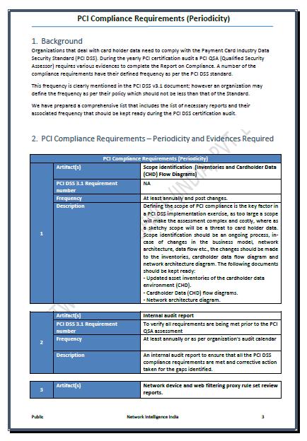 PCI-Compliance-Requirements-Periodicity